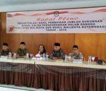 Penuhi Syarat Minimal, KPU Plenokan Dukungan Perseorangan Bapaslon JaDi-Jo