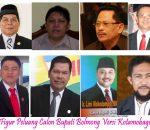 8 Figur Peluang Calon Bupati Bursa Pilkada Bolmong 2017