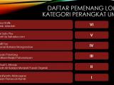 Tim Juri IGA 2020, Umumkan Para Pemenang
