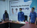 Pemerintah Kotamobagu Gelar Evaluasi dan Monitoring CMS-PD Secara Virtual