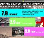 Pemerintah Kota Kotamobagu Sukseskan BSPS