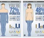 Dehidrasi – Overhidrasi Bisa Bawa Kematian