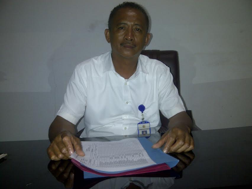 Kabag Ekonomi Setda Kota Kotamobagu Drs Ham Rumoroi (dok tala)