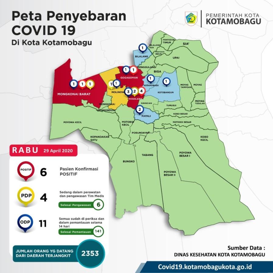Daftar Kelurahan di Kota Kotamobagu Miliki ODP, PDP dan Positif Covid 19