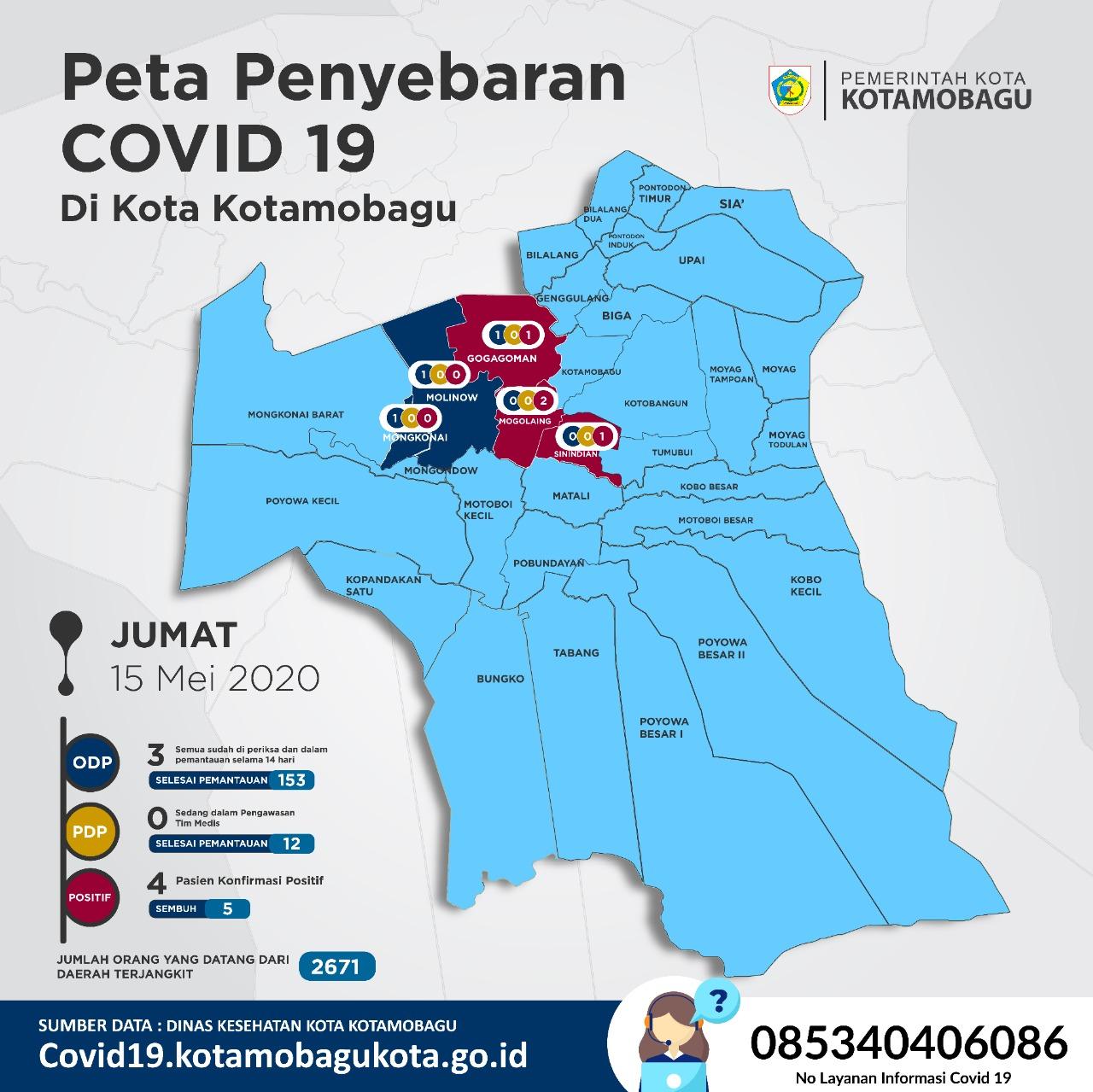Update 15 Mei 2020, Penyebaran Covid 19 di Kota Kotamobagu