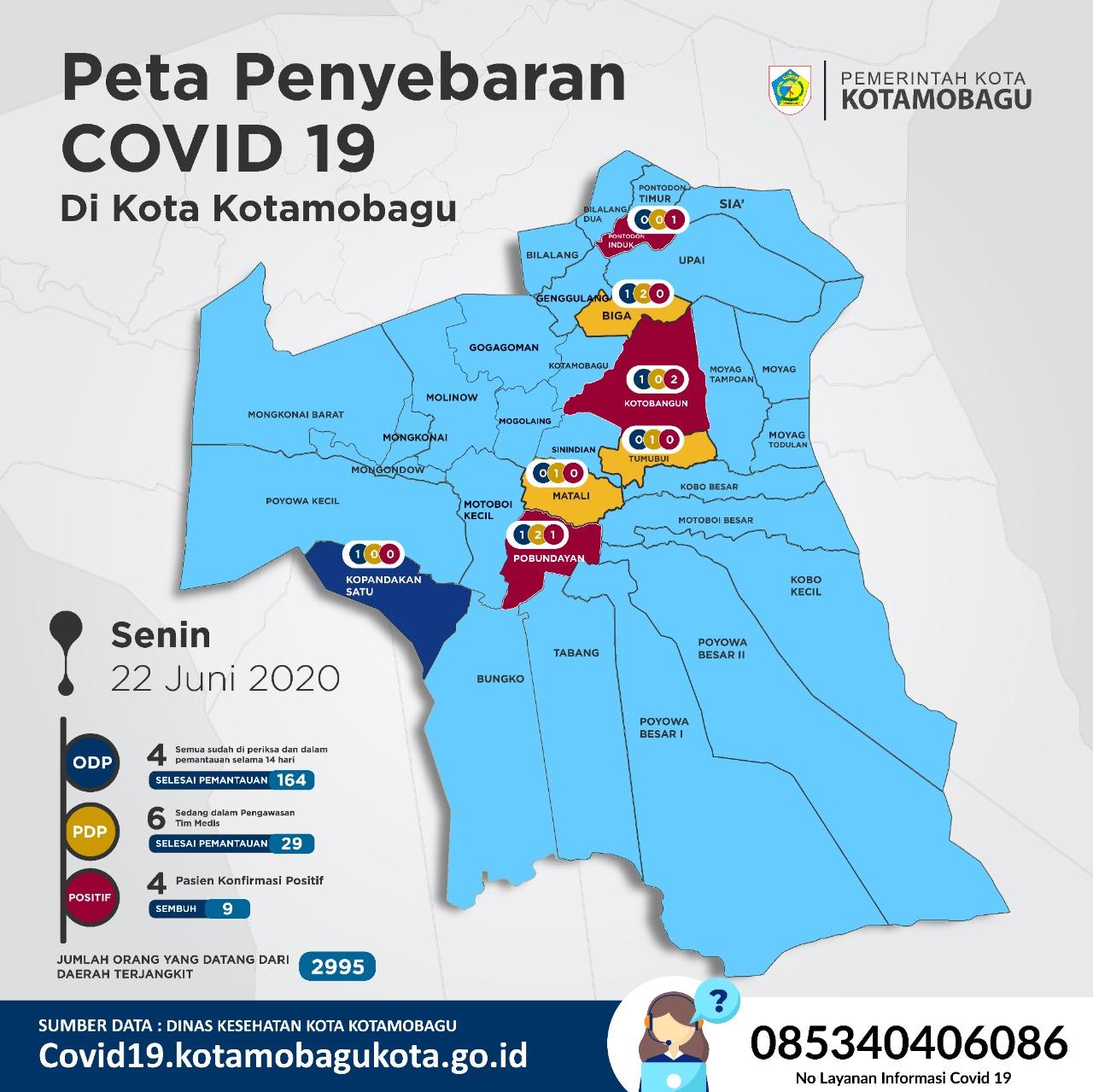 Update 22 Juni 2020, Kasus ODP dan PDP di Kota Kotamobagu