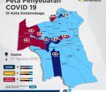 Update Kamis 27 Agustus 2020, Satu Warga Sinindian Terkonfirmasi Positif Covid 19